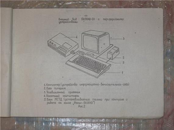 Soviet computer systems - Elektronika BK (6 pics)