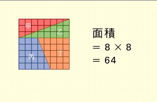 Interesting Math Riddle