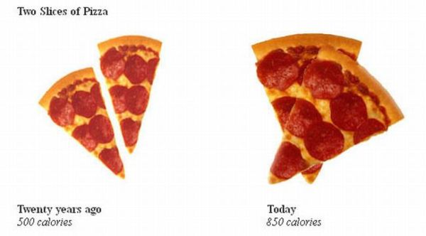 Portion Size, Then Vs. Now (5 pics)