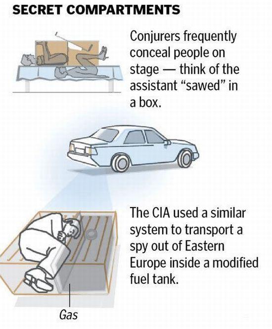 CIA Tricks (7 pics)