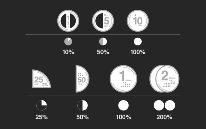 Infographic Coins (10 pics)