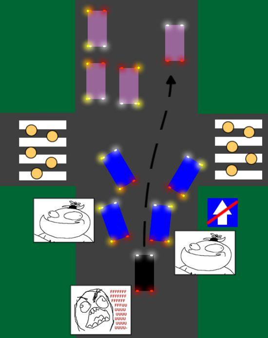 Traffic FFFFFUUUUUUUUU (14 pics)