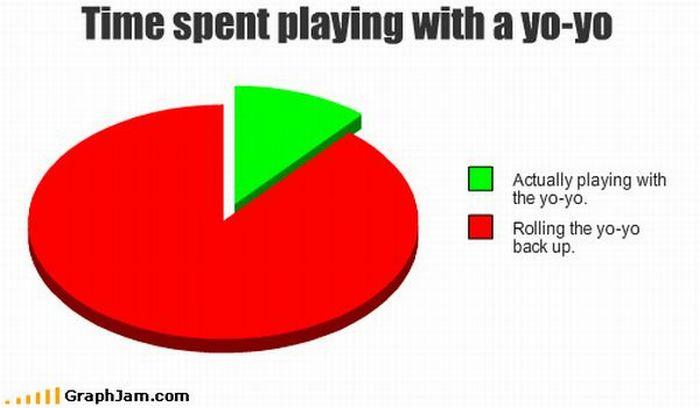 Funny Graphs (43 pics)