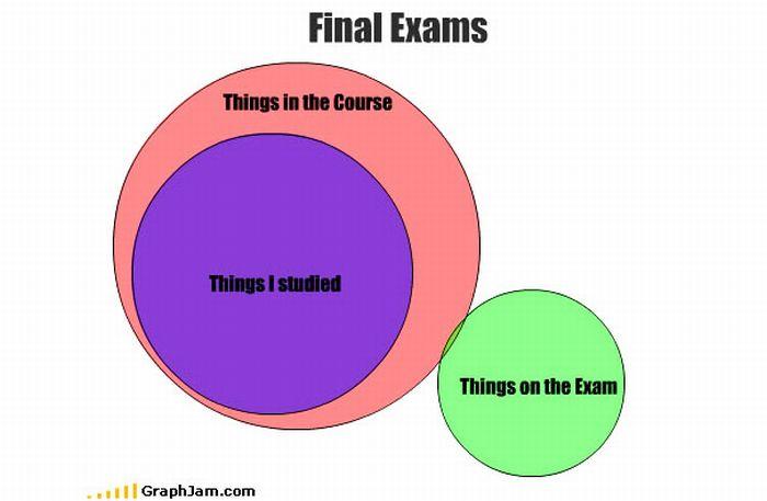 Funny Graphs and Charts (35 pics)
