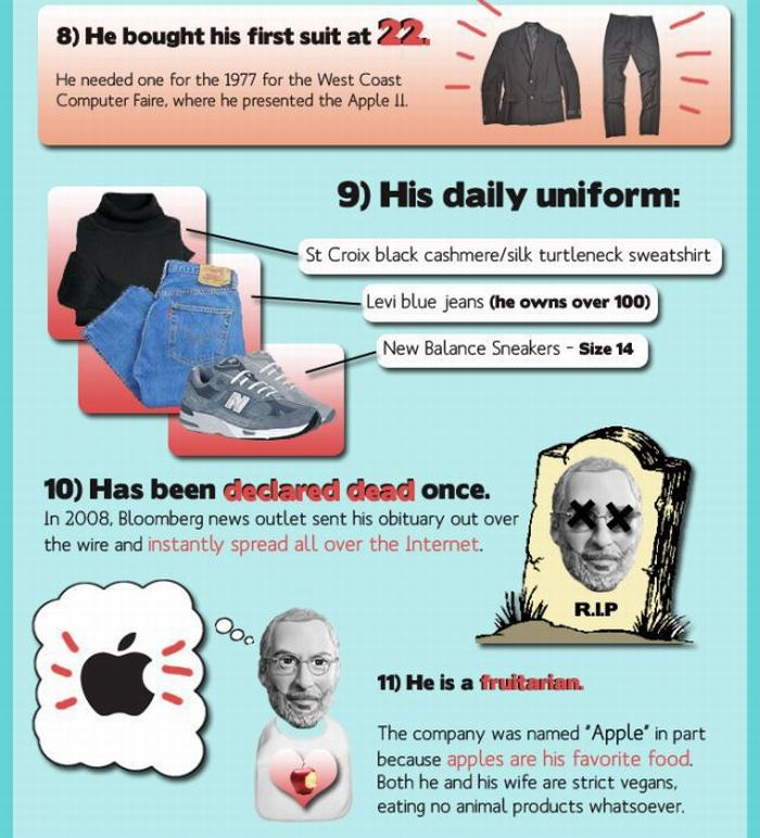 Interesting Facts About Steve Jobs (7 pics)