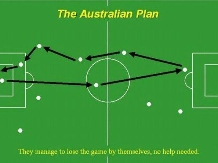 Soccer Plans (10 pics)