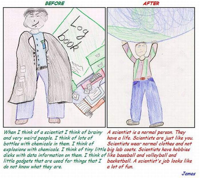 how to draw a scientist for kids