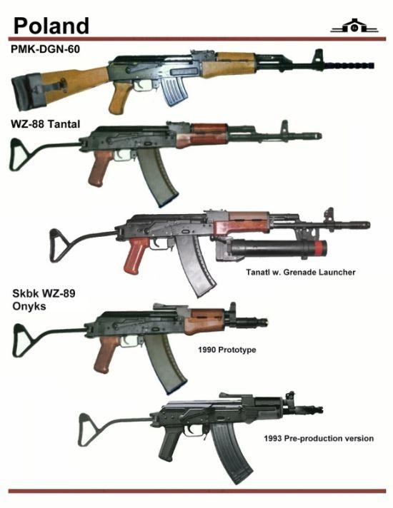 Army Guns of Various Countries (28 pics)