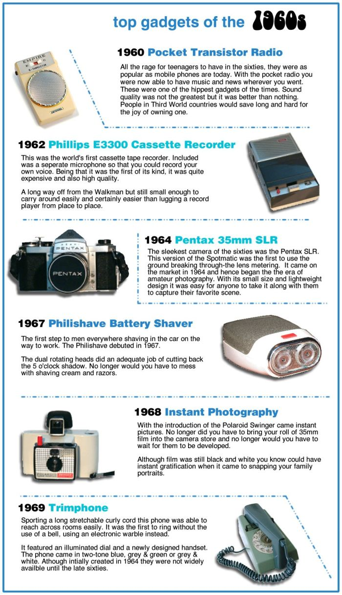 Hottest Gadgets of the Past (3 pics)