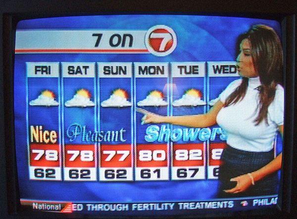 Sexy Weather Girls 76 Pics-7966