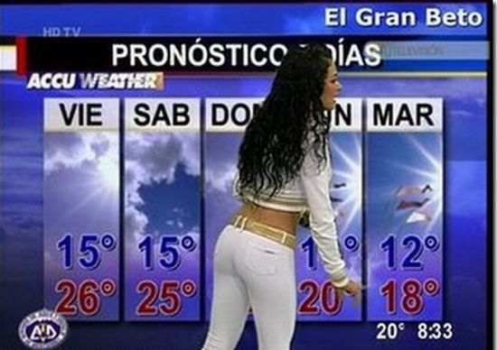 Sexy Weather Girls (76 pics)