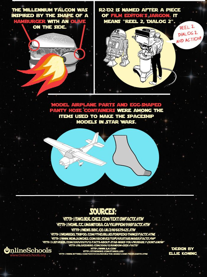 19 Things You Didn't Know About Star Wars (6 pics)