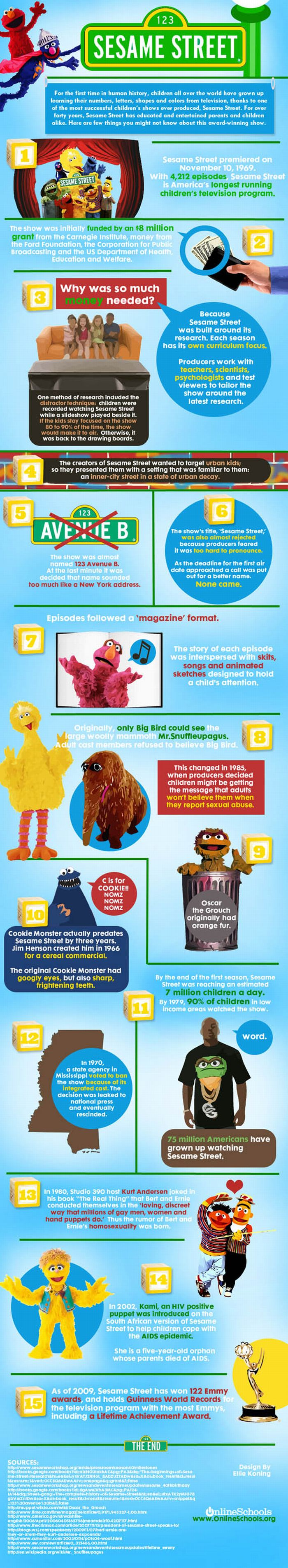 15 Things You May Not Know About Sesame Street