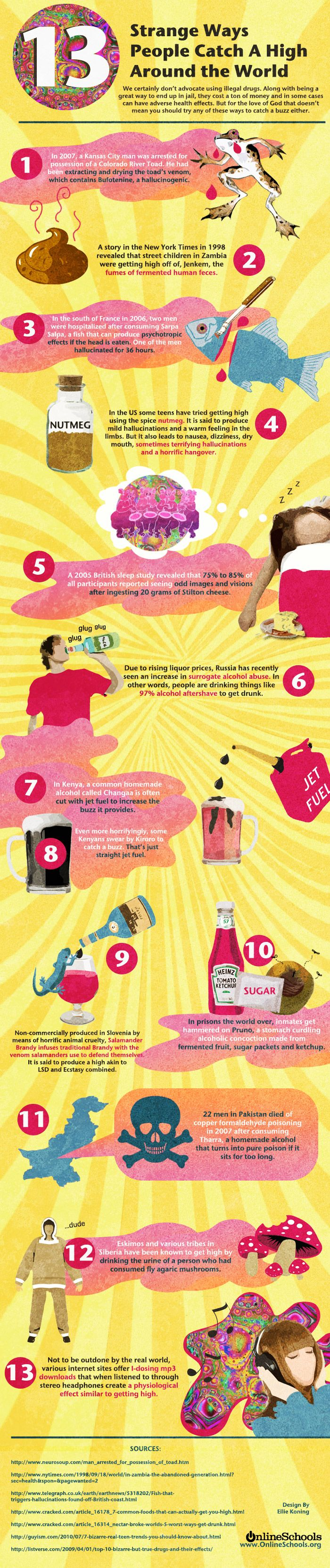 13 Strange Highs from Around the World (infographic)