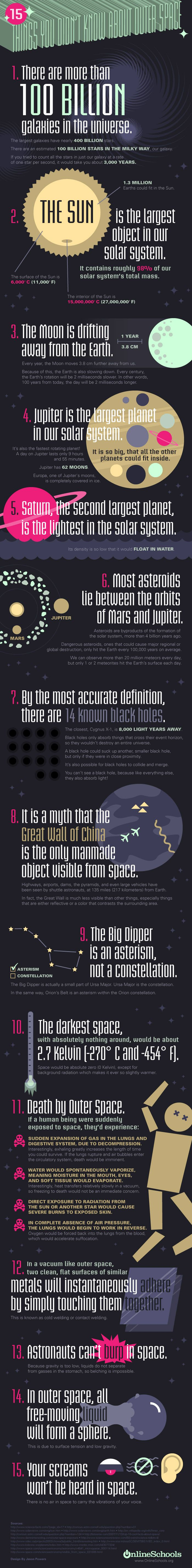 Things You Don't Know About Outer Space (infographic)