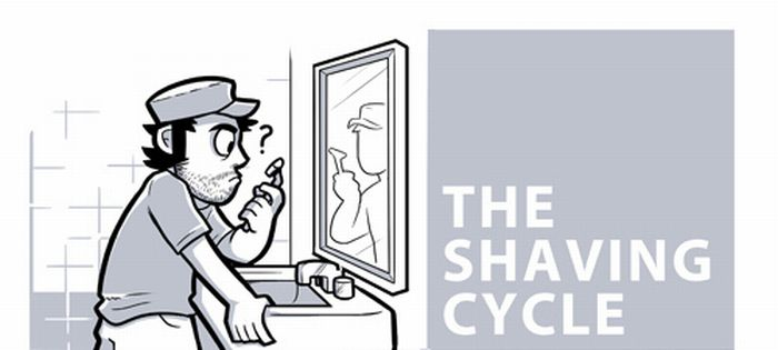 The Shaving Cycle (2 pics)