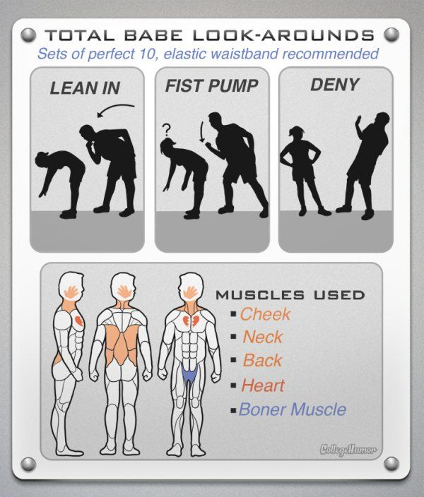 Realistic Gym Workout Diagrams (7 pics)
