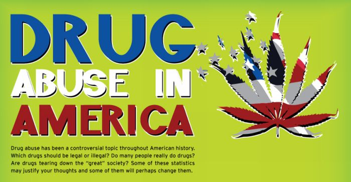 Drug Abuse in America (infographic)