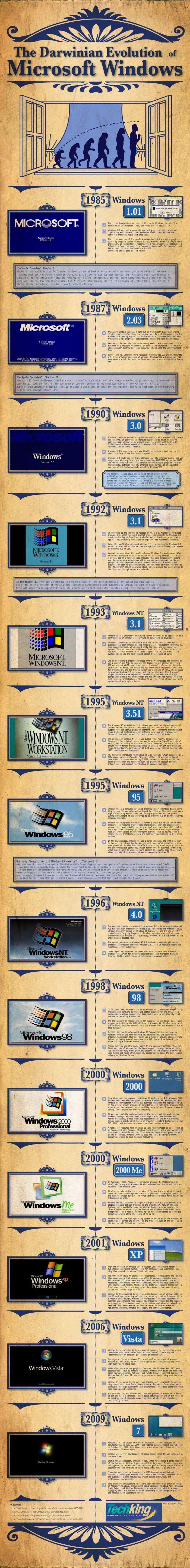 The Darwinian Evolution of Microsoft Windows (infographic)