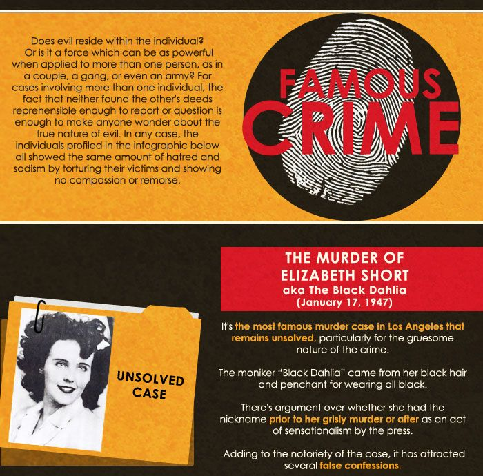 Famous Crime (infographic)
