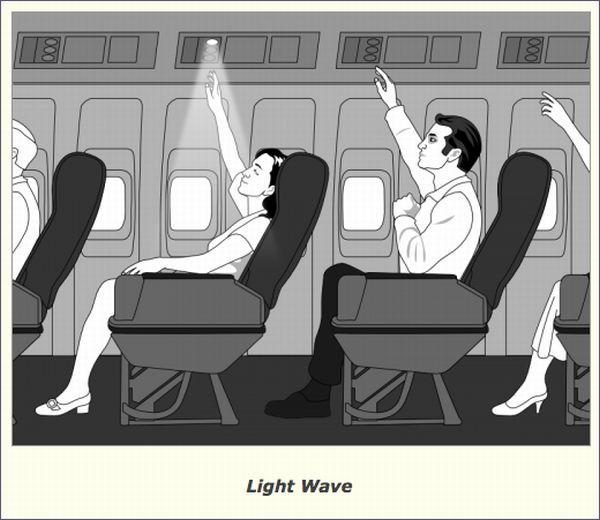 Travel Safe Activities (10 pics)