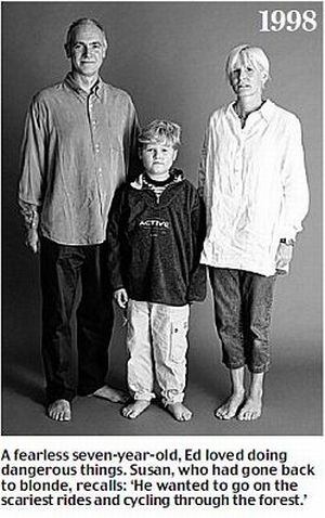 Year-by-Year the Changing Face of one British Family (19 pics)