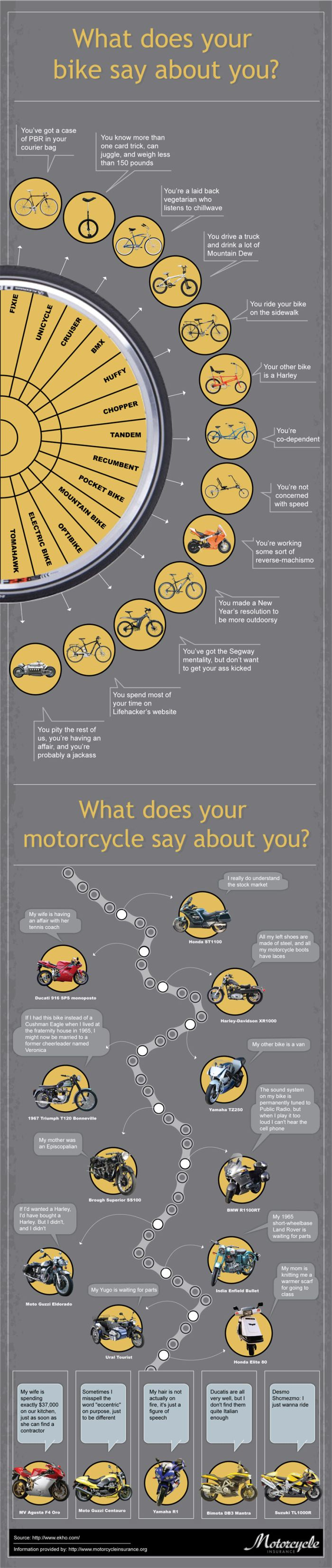 What Does Your Bike or Motorcycle Say About You (infographic)