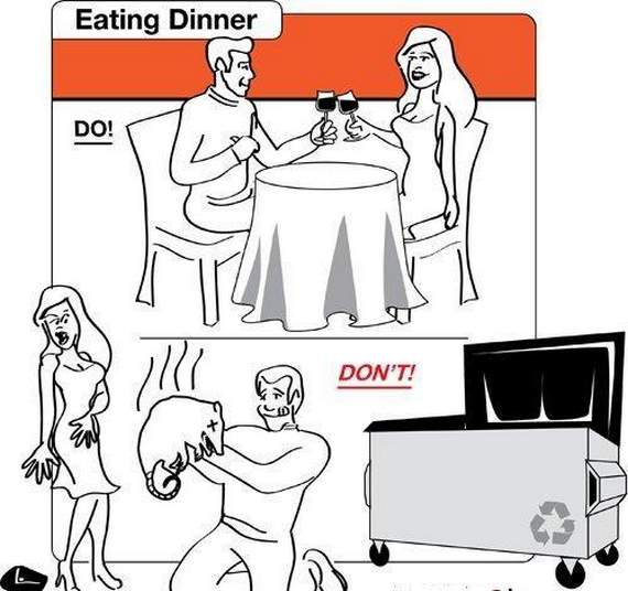 first date 06 Do's And Don'ts on First Date