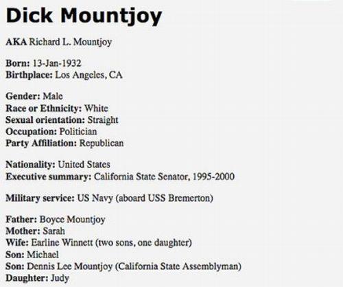 Most Unfortunate Politician Names (24 pics)