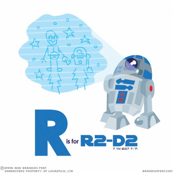 Star Wars Kids Alphabet (25 pics)