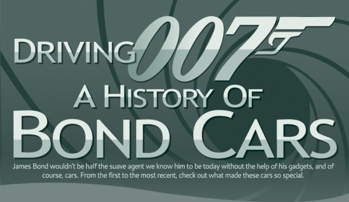 A History of Bond Cars (infographic)