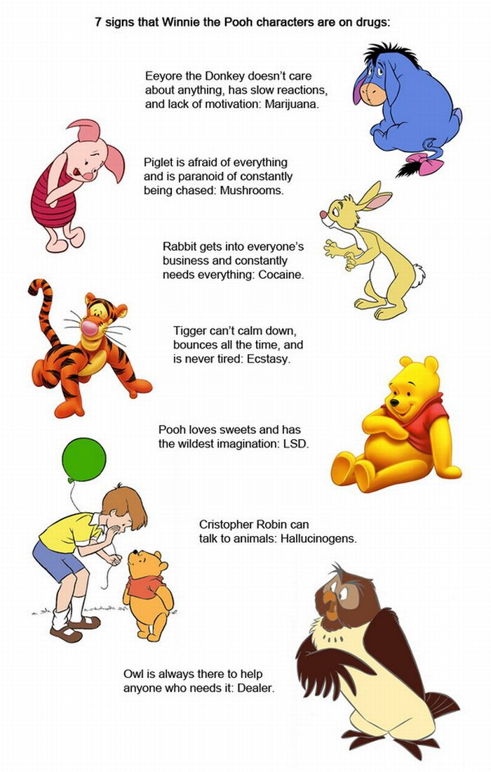 100 Acre Drug Use (1 pics)