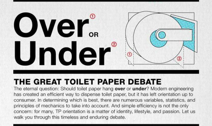 Over or Under. The Great Toilet Paper Debate (infographic)