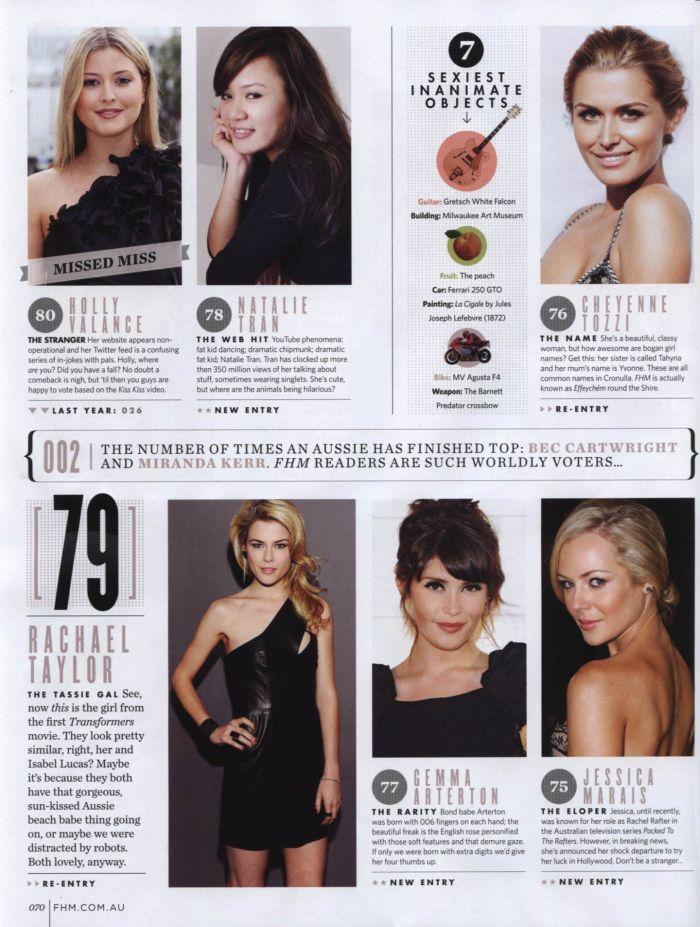 Top Sexy Ladies According to FHM (28 pics)