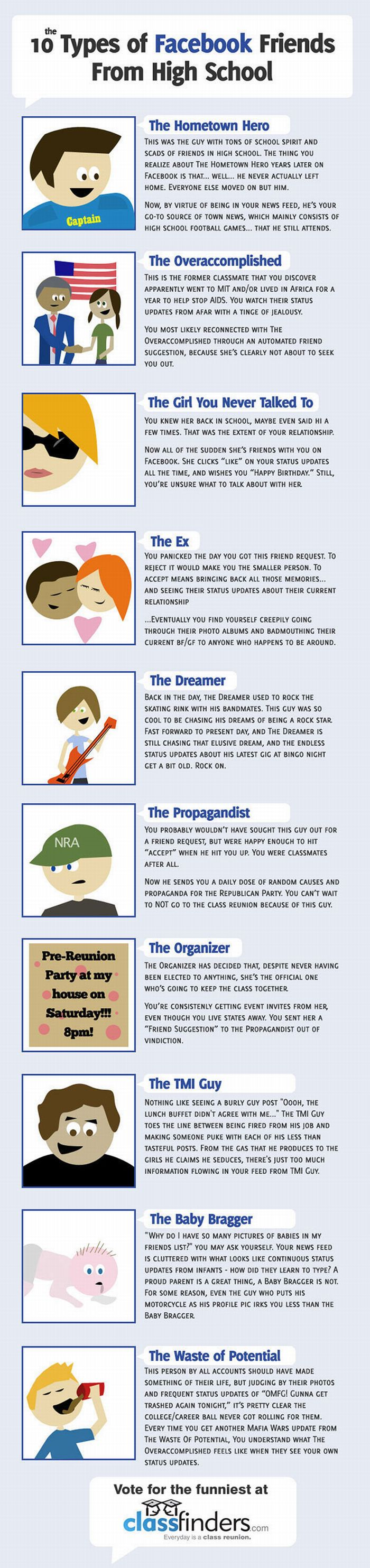 10 Types of Facebook Friends from High School (1 pic)
