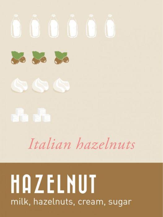 Ice-cream Ingredients (12 pics)