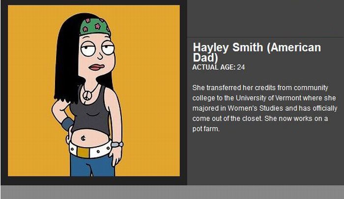 The Actual Ages of Cartoon Characters (41 pics)