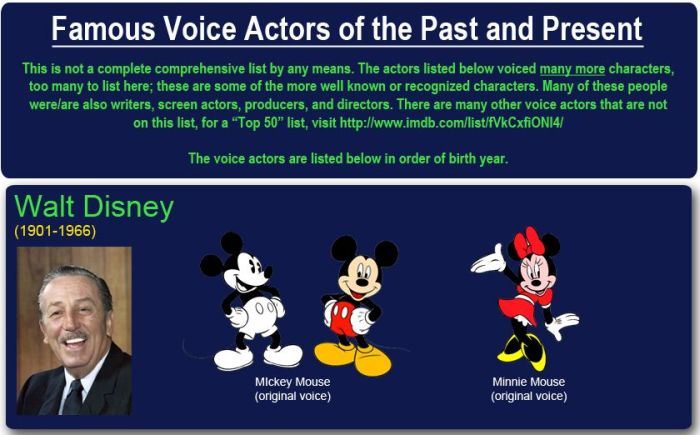 Famous Voice Actors of the Past and Present (34 pics)