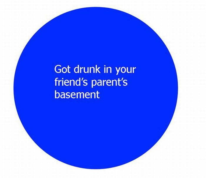 How Your Parents See it vs How It Really Is (15 pics)