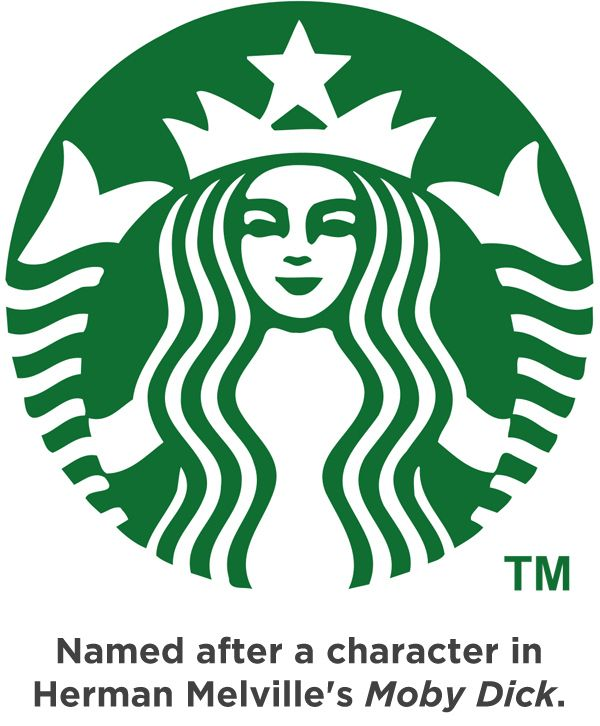 How Big Companies Got Their Names (50 pics)