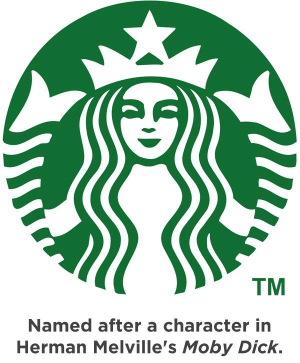 How Big Companies Got Their Names (50 pics)