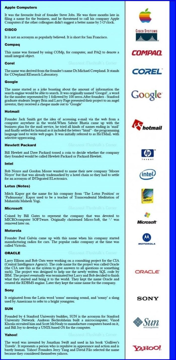How Technology Companies Got Their Names (infographic)