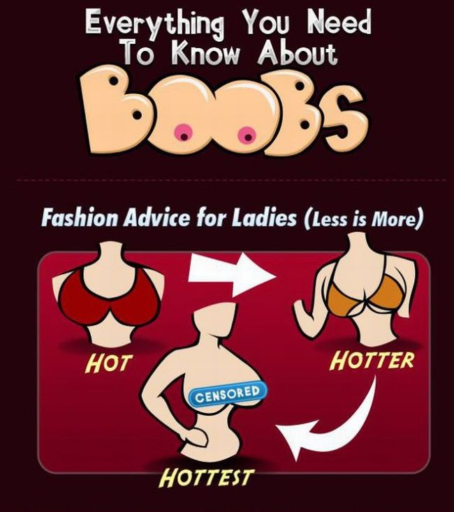 Everything You Need to Know about Boobs (infographic)