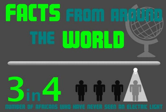 10 Facts from Around the World (infographic)