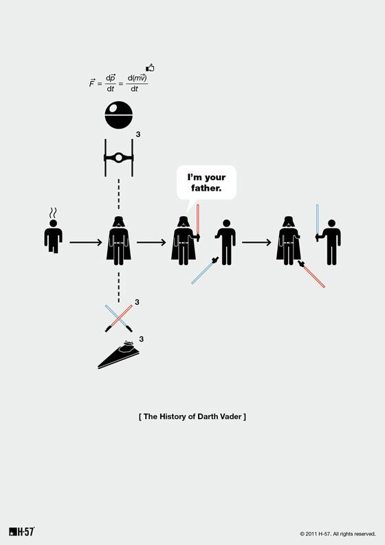Pictogram History Posters (7 pics)
