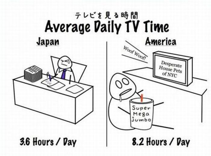 America And Japan: Comic Comparison (12 pics)
