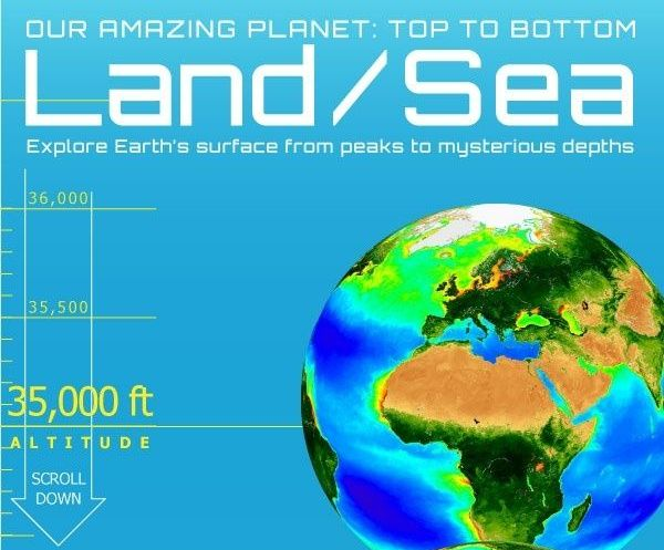 Our Awesome Earth: Top to Bottom (infographic)