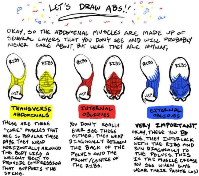 Drawing the ABS (1 pic)