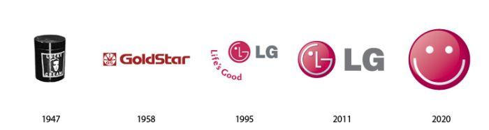 Past and Future Famous Company Logos (10 pics)