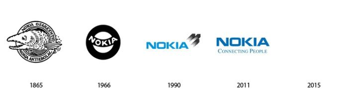 Past and Future Famous Company Logos (10 pics)